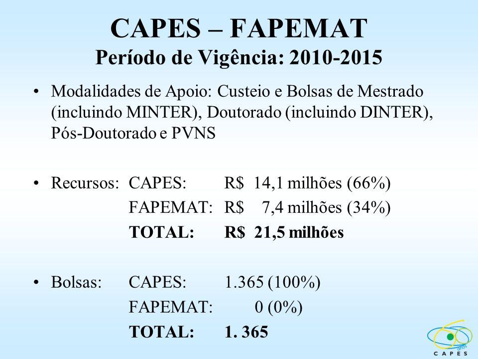 CAPES – FAPEMAT Período de Vigência: 2010-2015