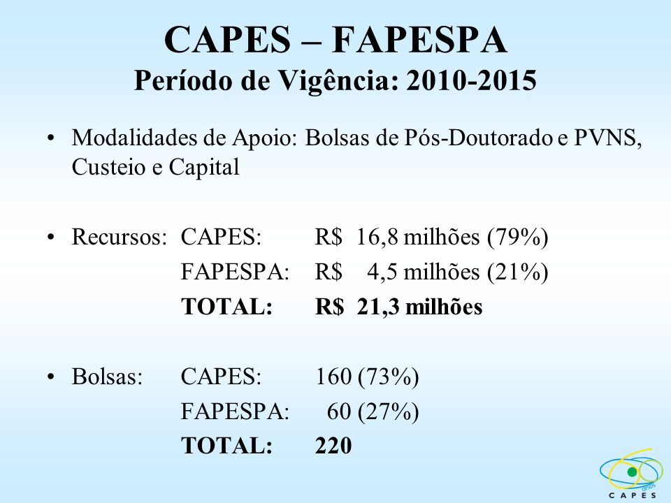 CAPES – FAPESPA Período de Vigência: 2010-2015