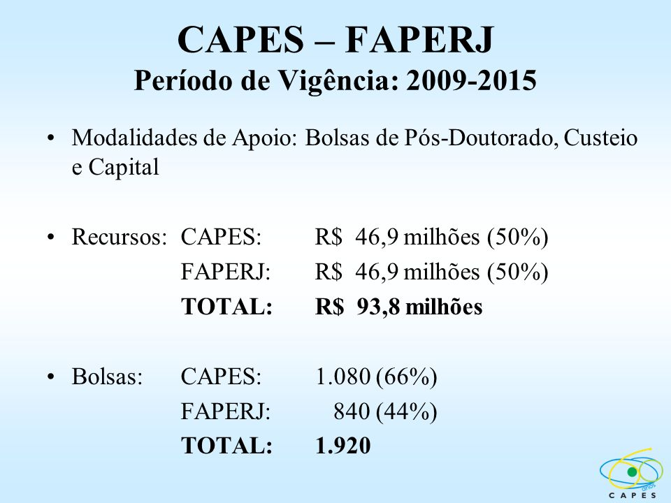 CAPES – FAPERJ Período de Vigência: 2009-2015