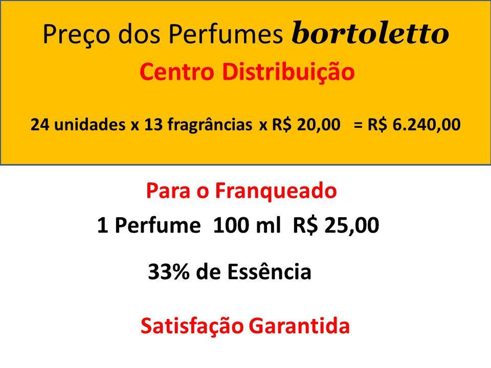 Preço dos Perfumes bortoletto