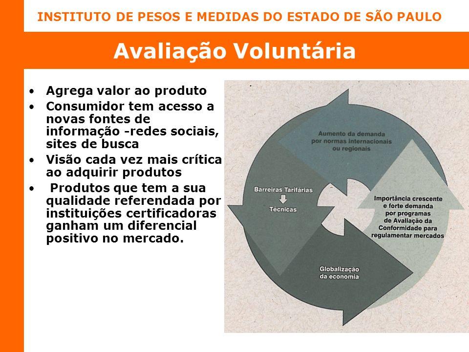 Avaliação Voluntária Agrega valor ao produto