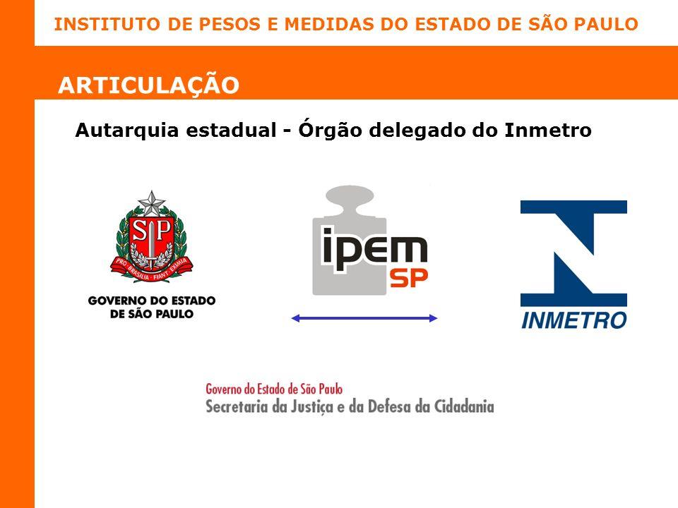 ARTICULAÇÃO Autarquia estadual - Órgão delegado do Inmetro