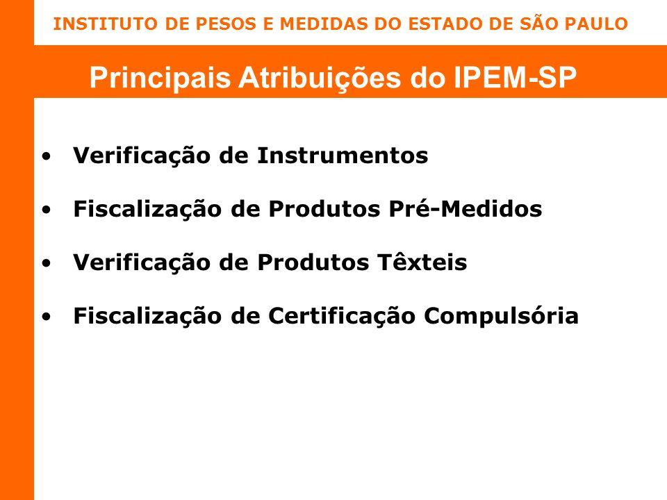 Principais Atribuições do IPEM-SP