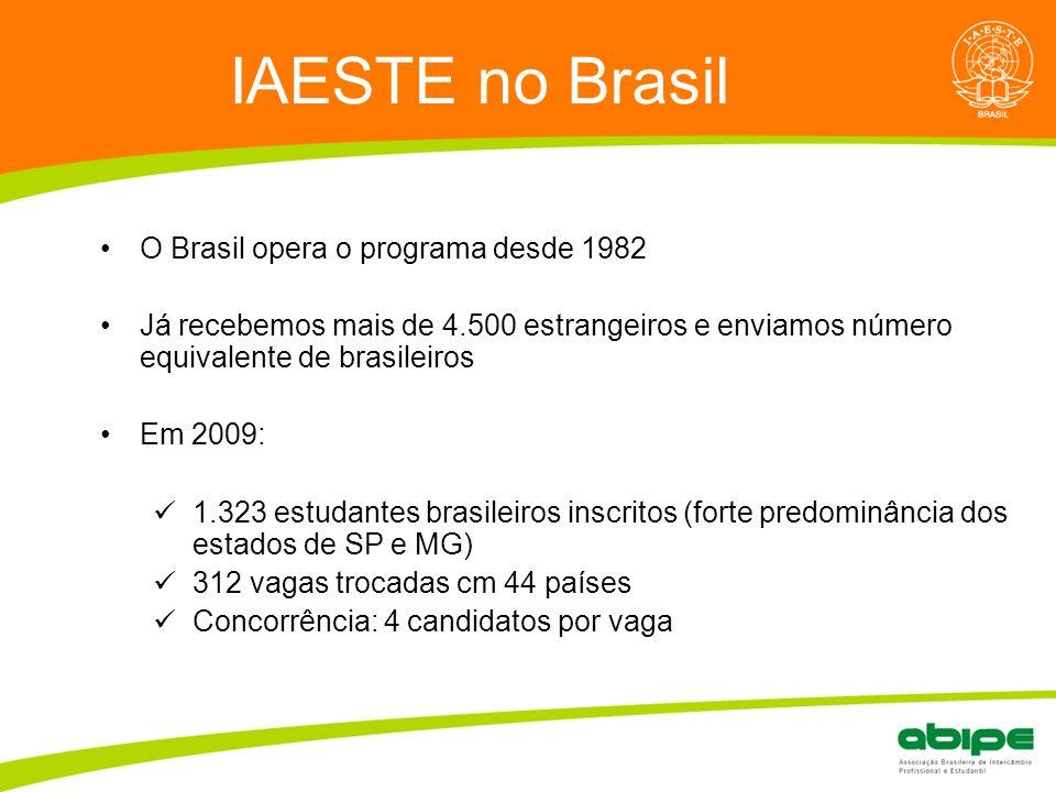 IAESTE no Brasil Quem é a ABIPE O Brasil opera o programa desde 1982