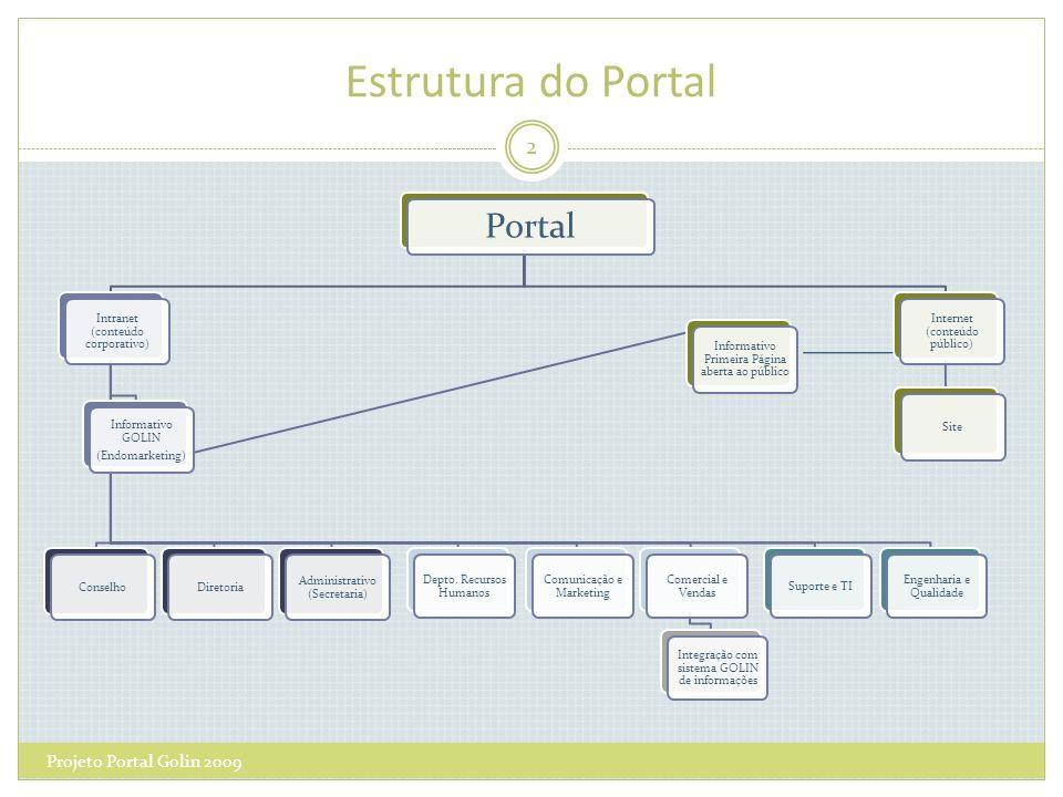 Estrutura do Portal Portal Projeto Portal Golin 2009