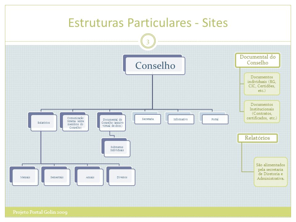Estruturas Particulares - Sites