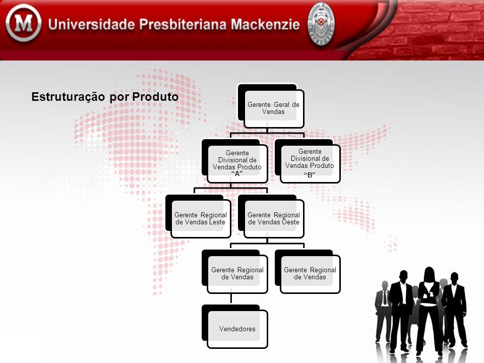 Estruturação por Produto