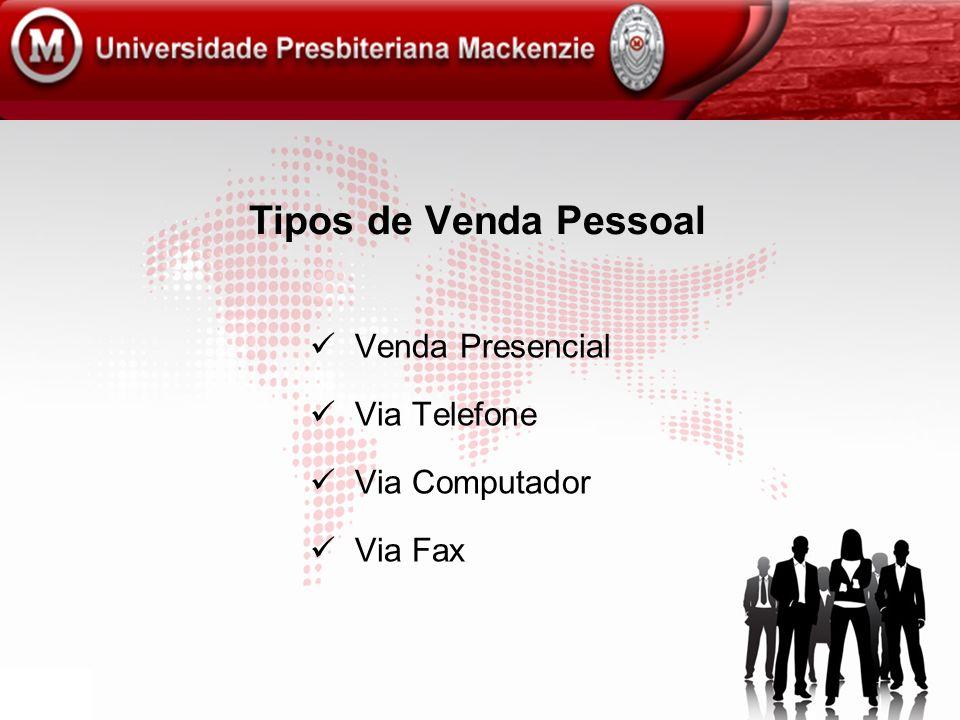 Venda Presencial Via Telefone Via Computador Via Fax