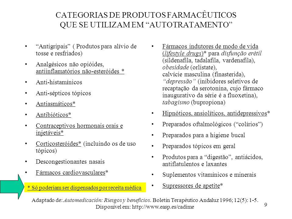 Disponível em: http://www.easp.es/cadime