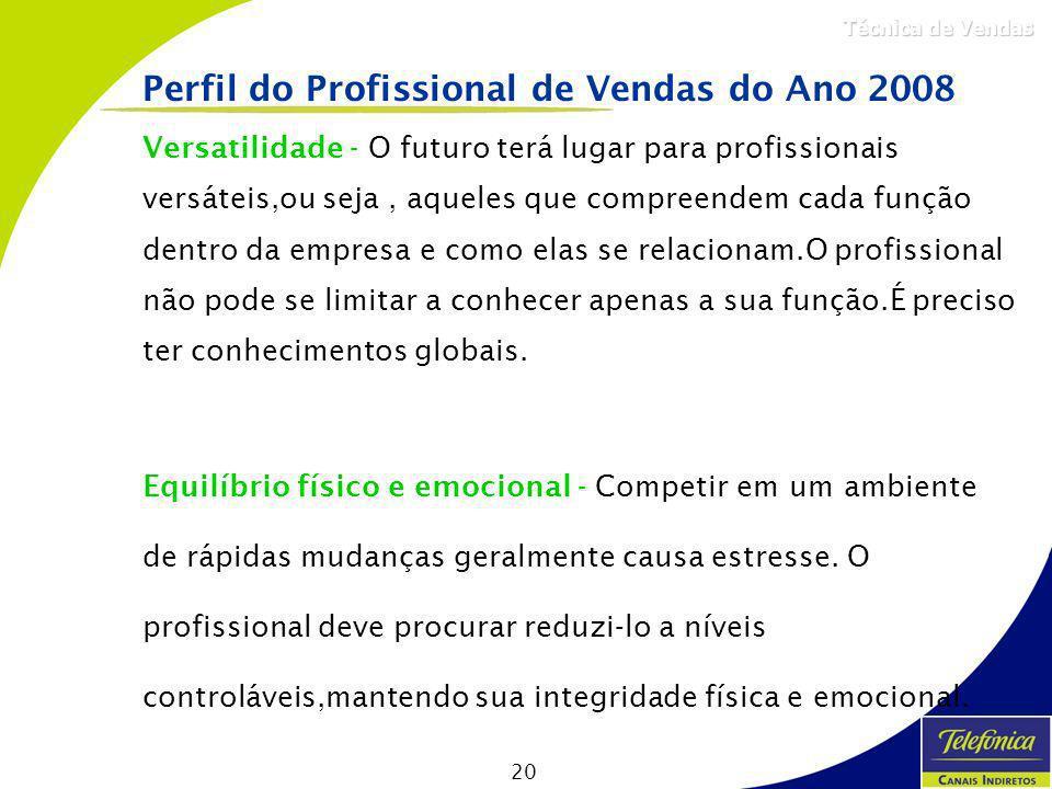 Perfil do Profissional de Vendas do Ano 2008