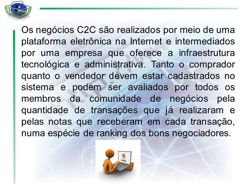 Os negócios C2C são realizados por meio de uma plataforma eletrônica na Internet e intermediados por uma empresa que oferece a infraestrutura tecnológica e administrativa.