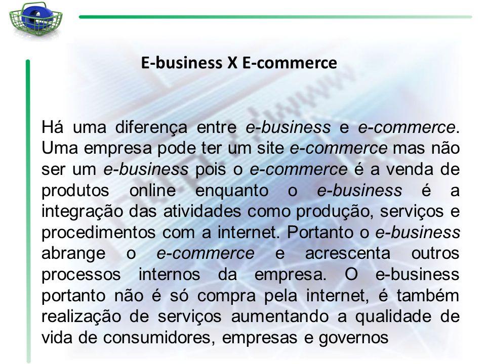 E-business X E-commerce