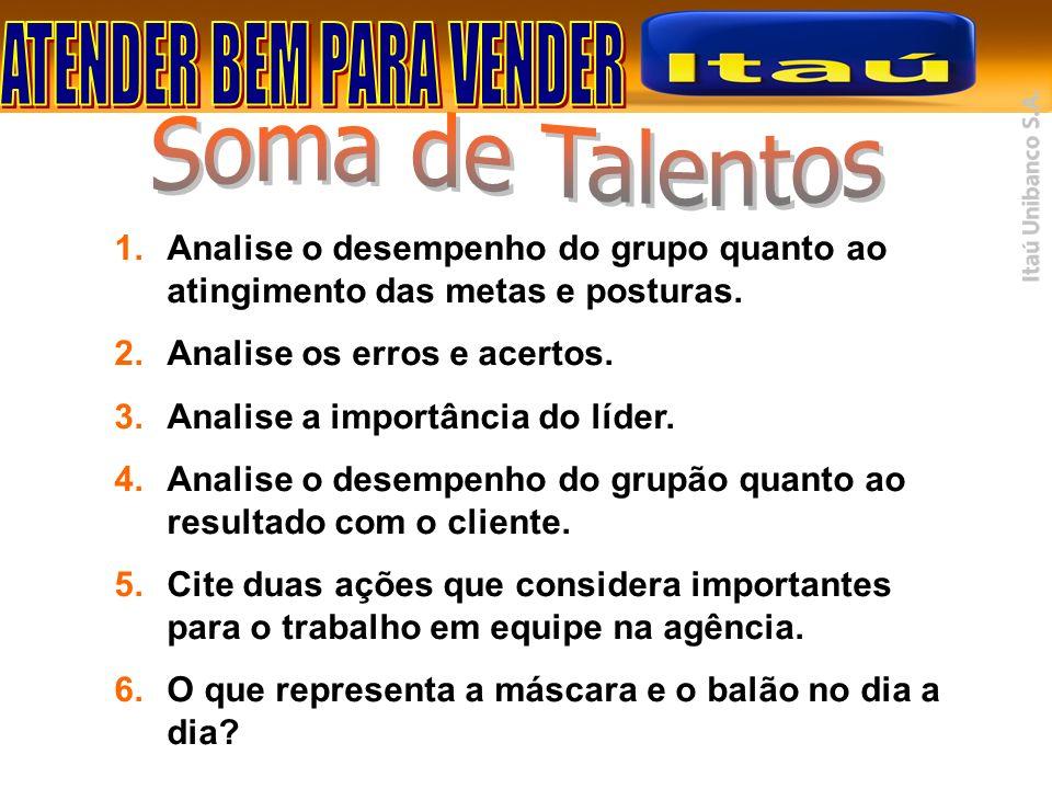 Soma de Talentos Analise o desempenho do grupo quanto ao atingimento das metas e posturas. Analise os erros e acertos.