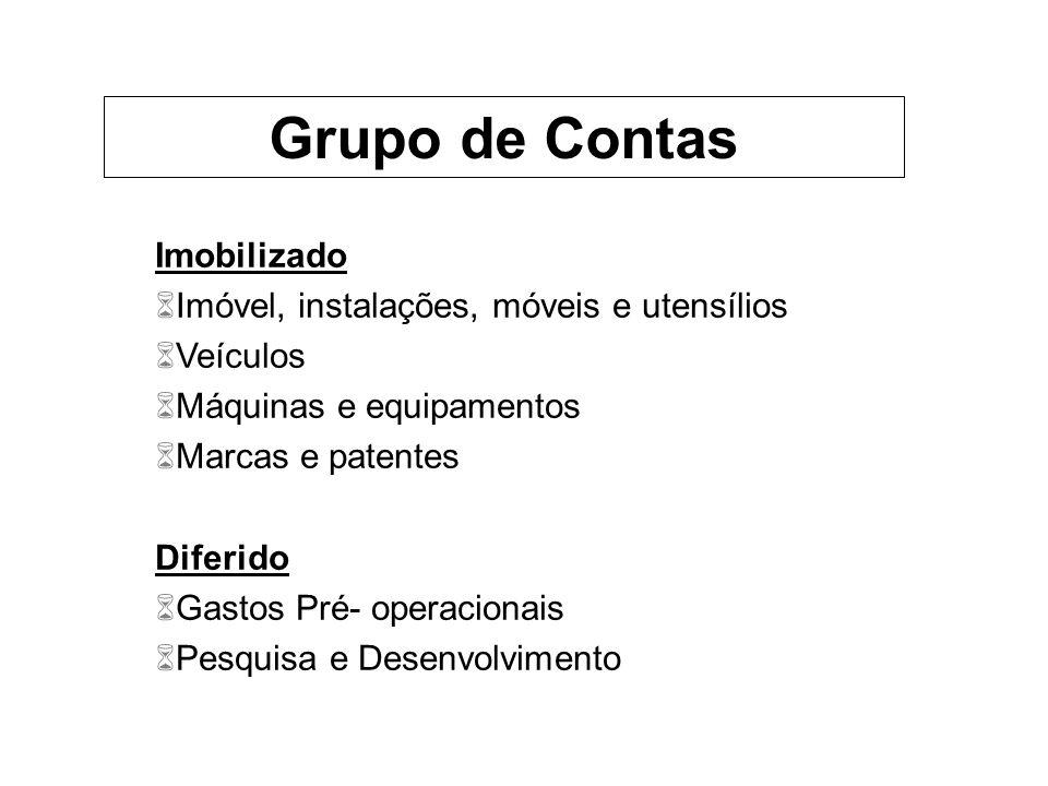 Grupo de Contas Imobilizado Imóvel, instalações, móveis e utensílios