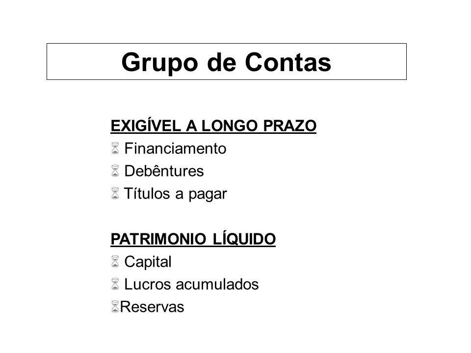Grupo de Contas EXIGÍVEL A LONGO PRAZO Financiamento Debêntures