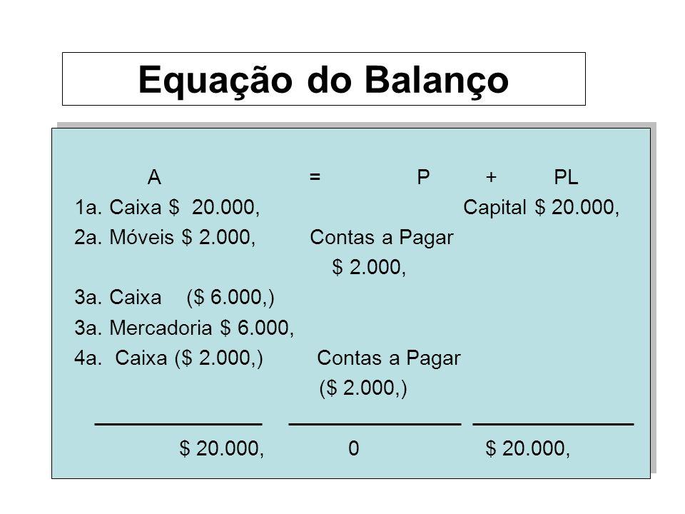 Equação do Balanço A = P + PL 1a. Caixa $ 20.000, Capital $ 20.000,