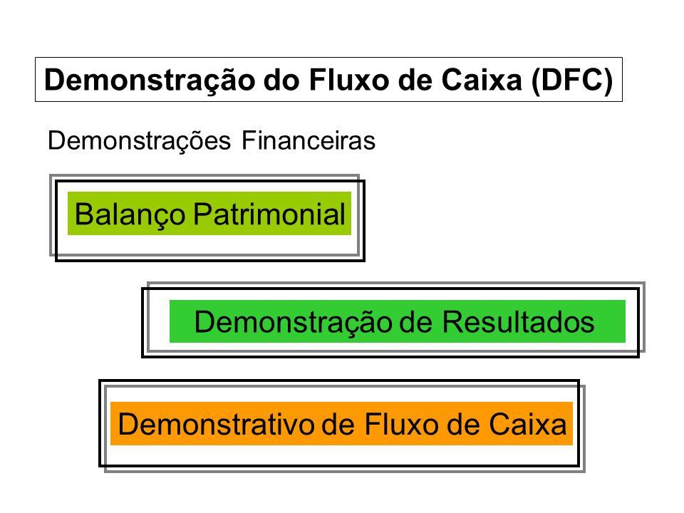 Demonstração do Fluxo de Caixa (DFC)