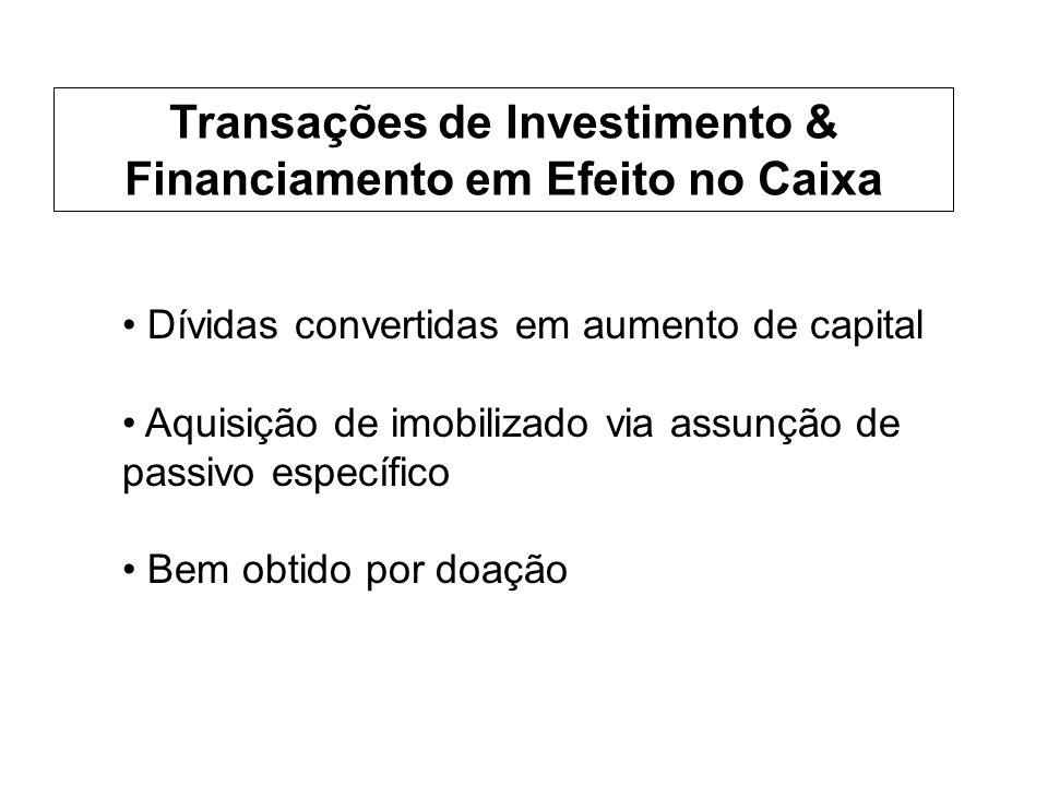 Transações de Investimento & Financiamento em Efeito no Caixa