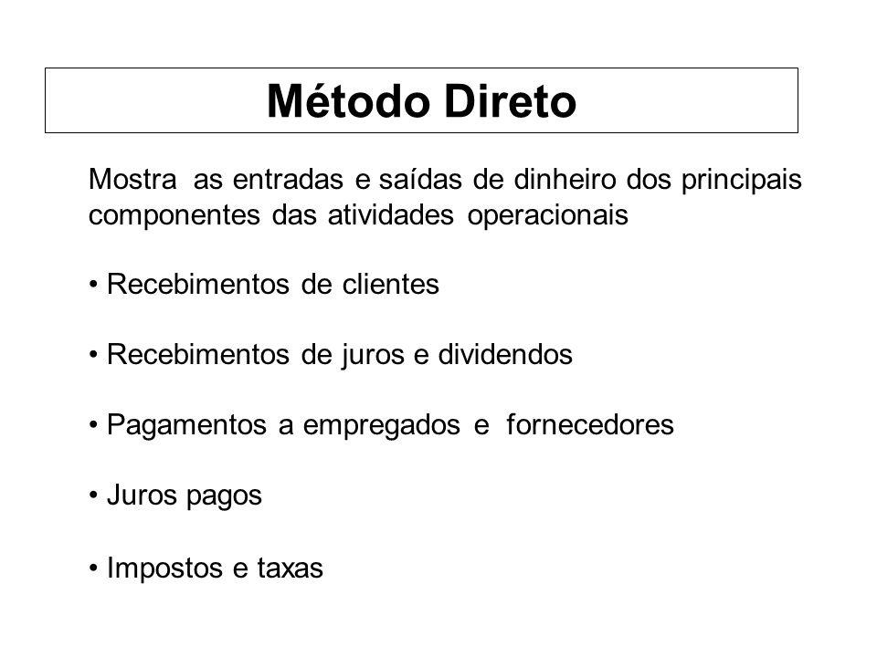 Método Direto Mostra as entradas e saídas de dinheiro dos principais componentes das atividades operacionais.