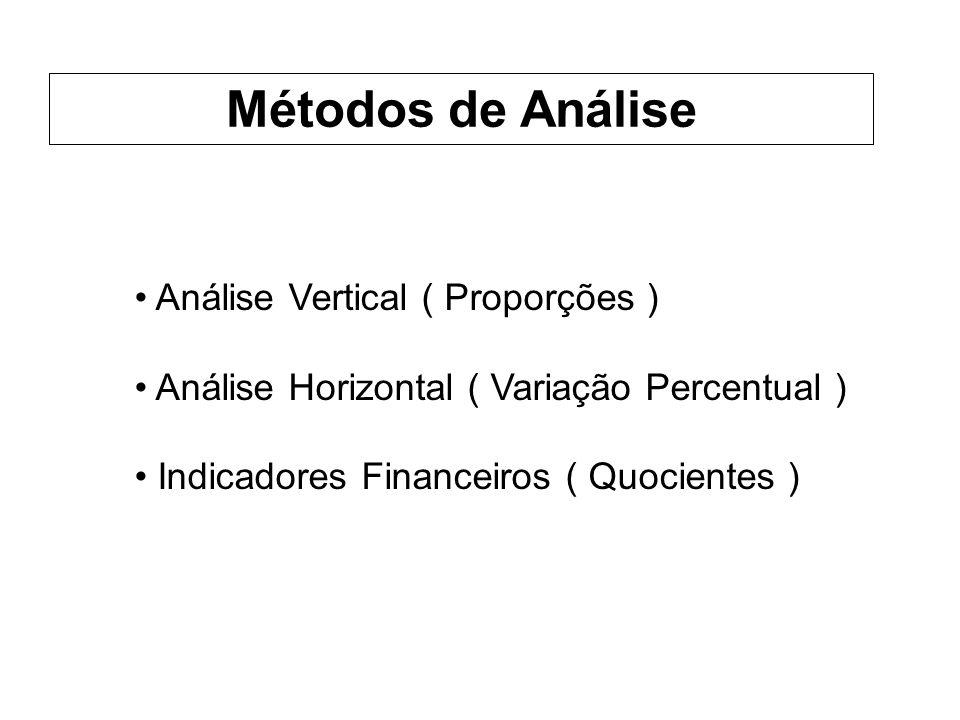 Métodos de Análise Análise Vertical ( Proporções )