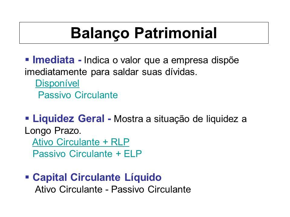 Balanço Patrimonial Imediata - Indica o valor que a empresa dispõe imediatamente para saldar suas dívidas.
