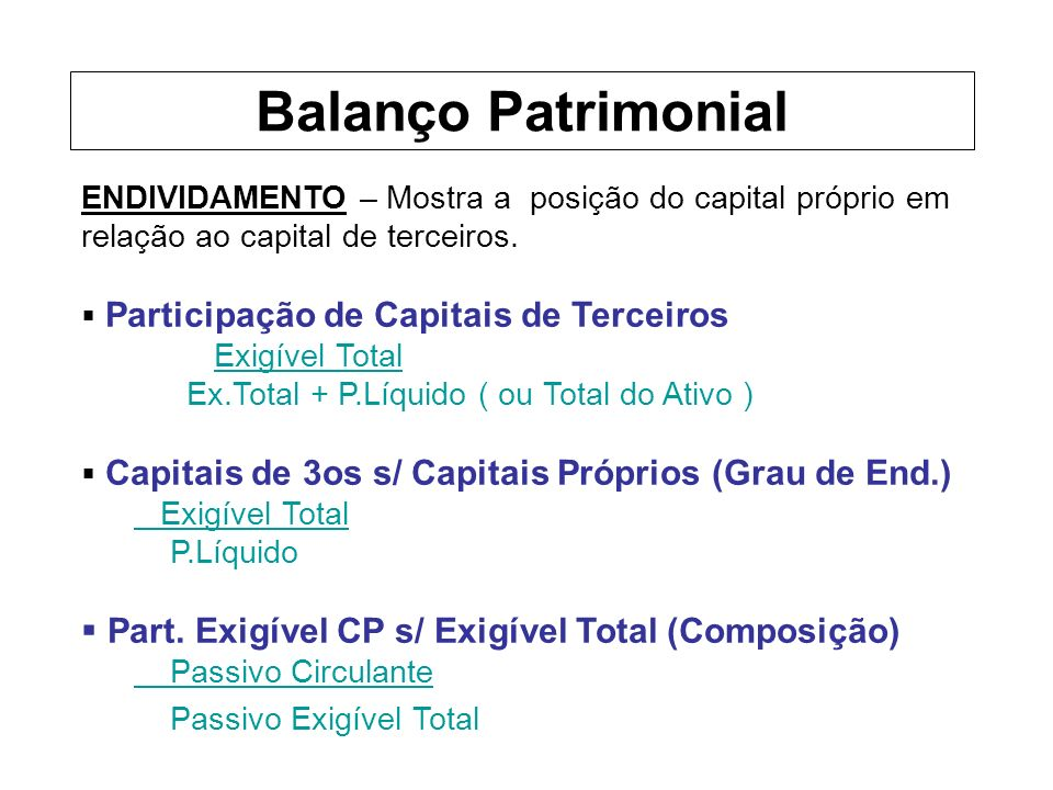 Balanço Patrimonial Part. Exigível CP s/ Exigível Total (Composição)