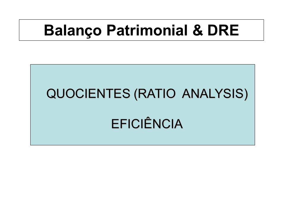 Balanço Patrimonial & DRE