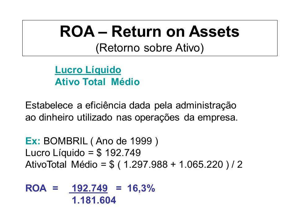 ROA – Return on Assets (Retorno sobre Ativo) Lucro Líquido