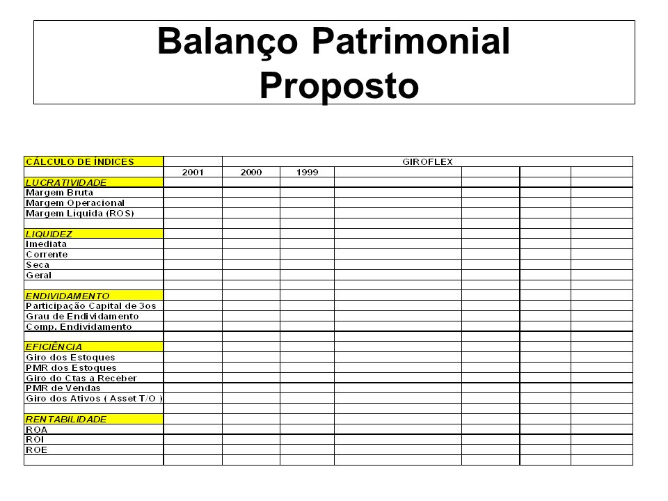 Balanço Patrimonial Proposto