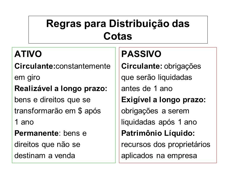 Regras para Distribuição das Cotas