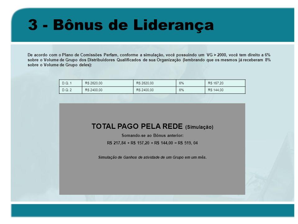 3 - Bônus de Liderança TOTAL PAGO PELA REDE (Simulação)
