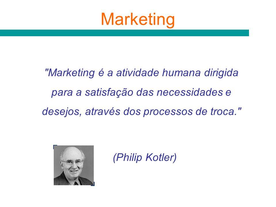 Marketing Marketing é a atividade humana dirigida