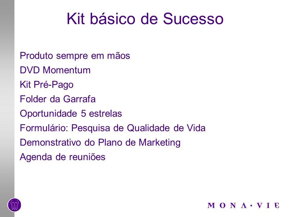 Kit básico de Sucesso Produto sempre em mãos DVD Momentum Kit Pré-Pago