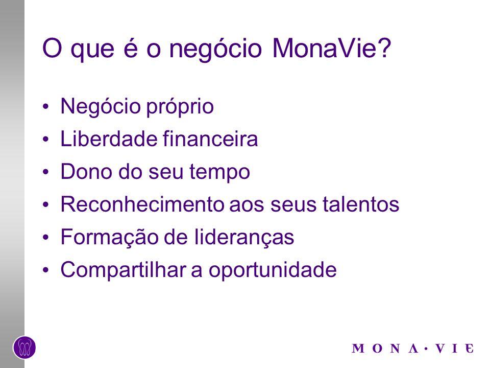 O que é o negócio MonaVie