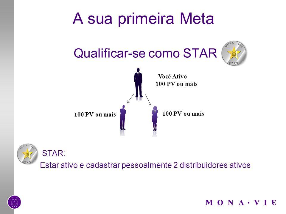 A sua primeira Meta Qualificar-se como STAR Você Ativo 100 PV ou mais
