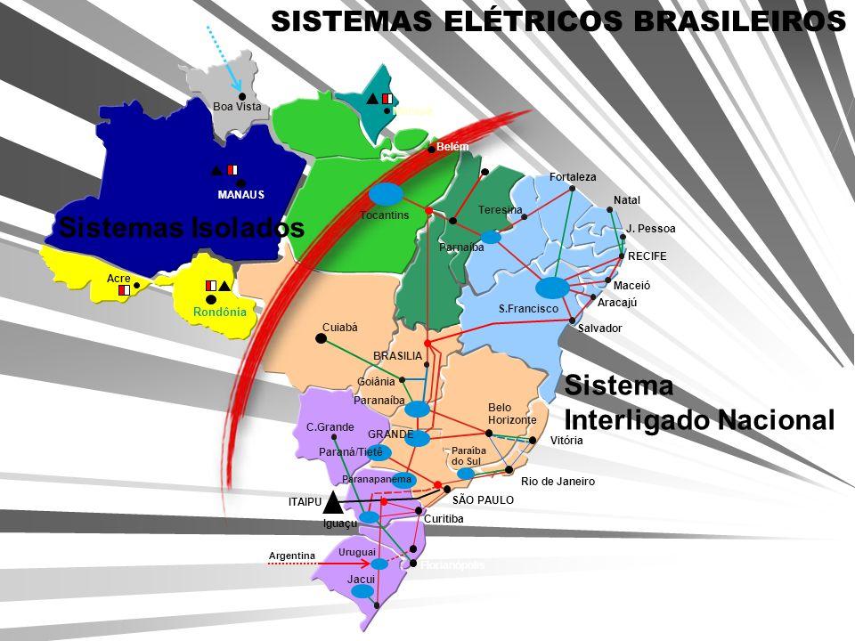 SISTEMAS ELÉTRICOS BRASILEIROS
