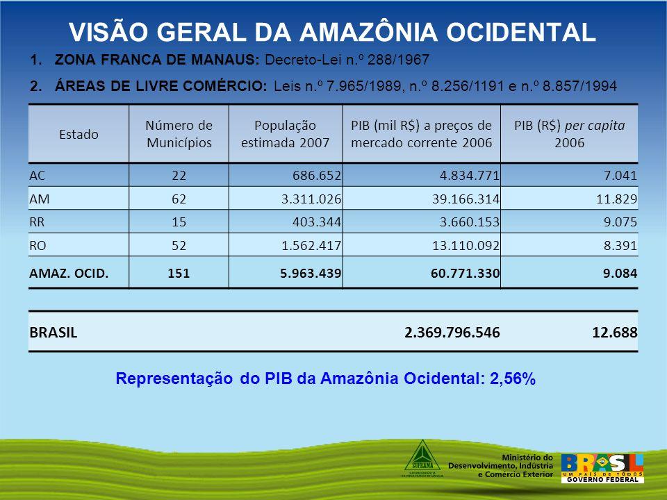 VISÃO GERAL DA AMAZÔNIA OCIDENTAL