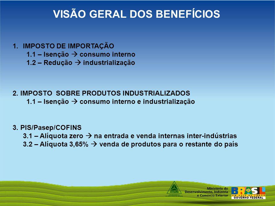 VISÃO GERAL DOS BENEFÍCIOS