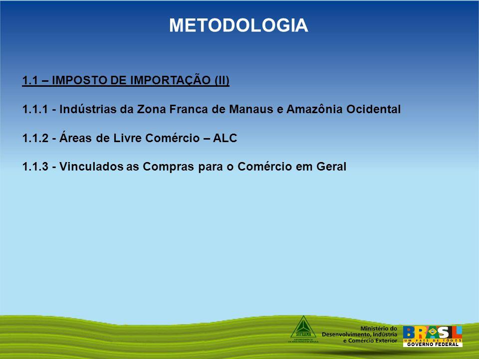 METODOLOGIA 1.1 – IMPOSTO DE IMPORTAÇÃO (II)