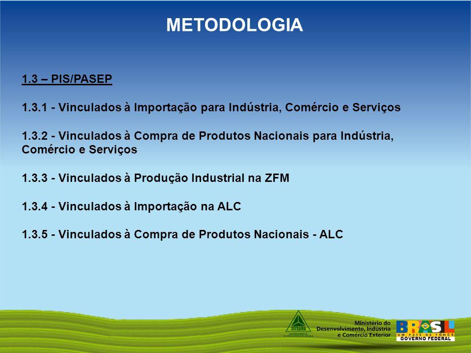 METODOLOGIA 1.3 – PIS/PASEP