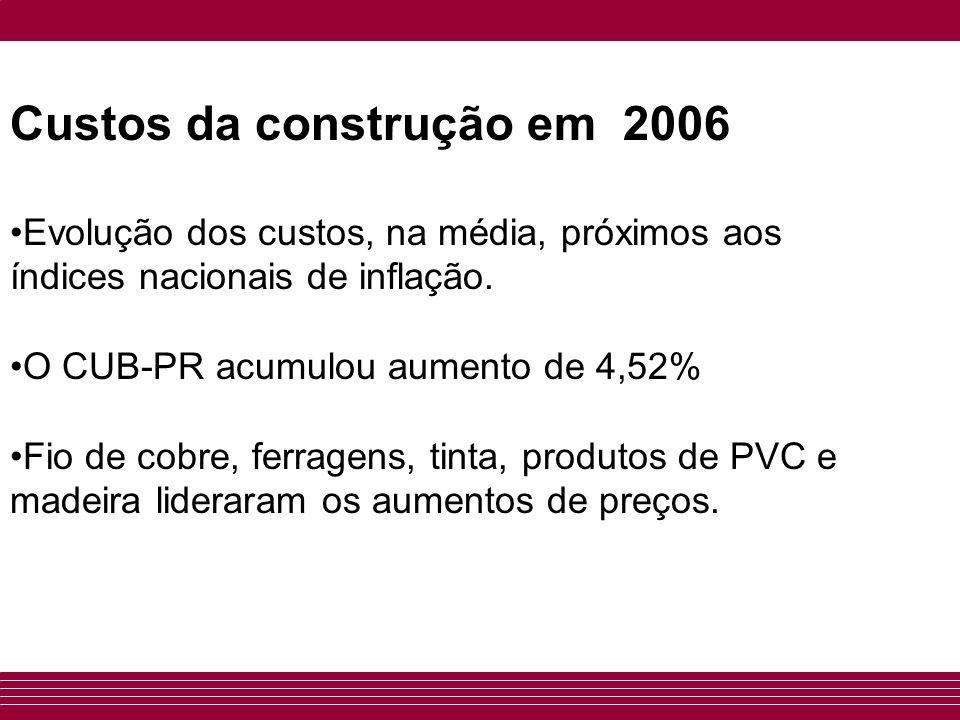 Custos da construção em 2006