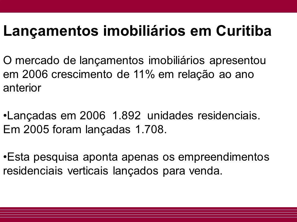 Lançamentos imobiliários em Curitiba