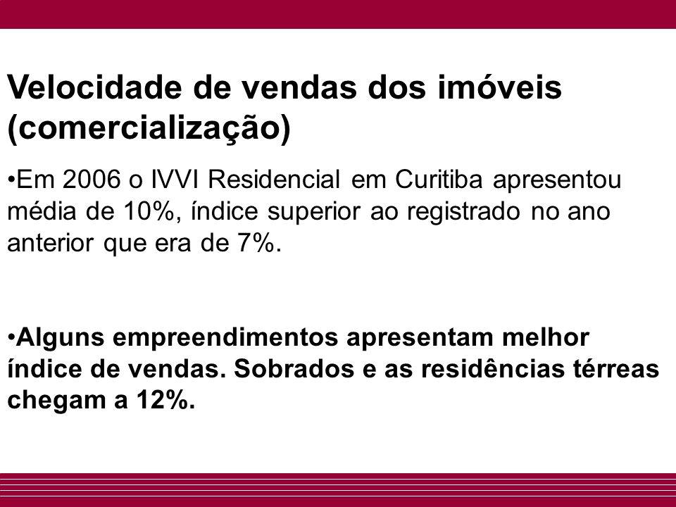 Velocidade de vendas dos imóveis (comercialização)