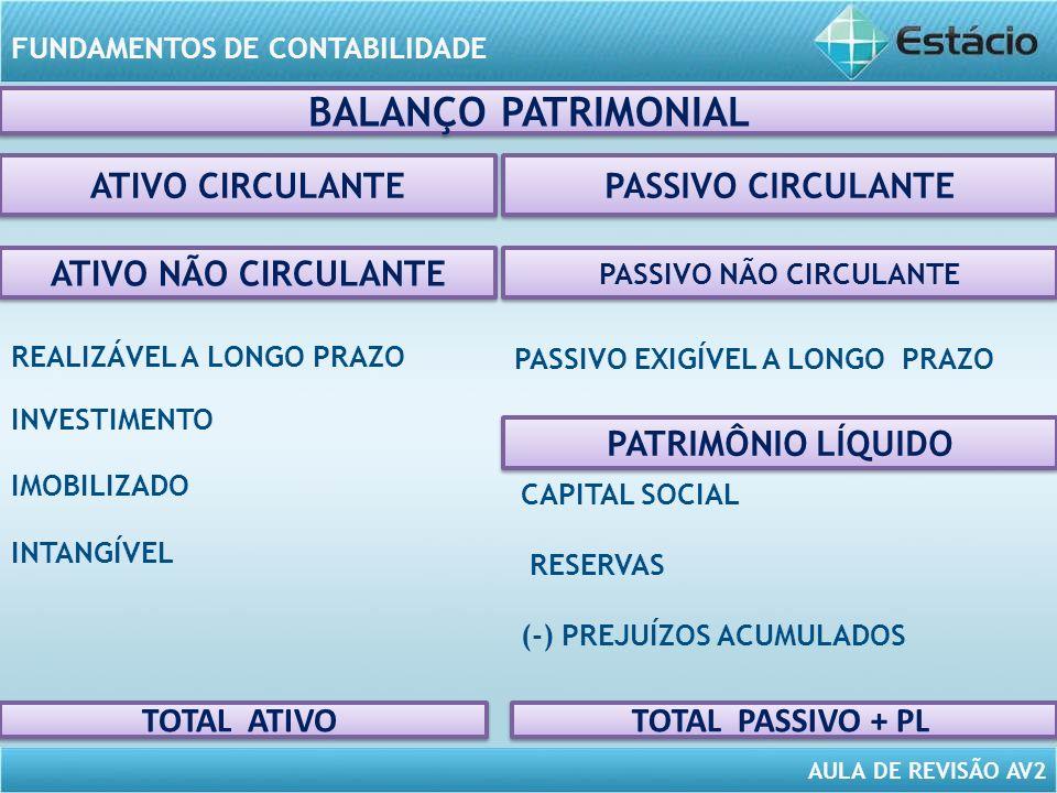 PASSIVO NÃO CIRCULANTE