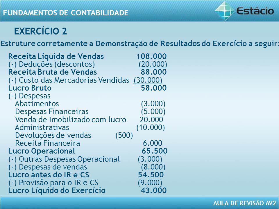 EXERCÍCIO 2 Estruture corretamente a Demonstração de Resultados do Exercício a seguir: Receita Líquida de Vendas 108.000.
