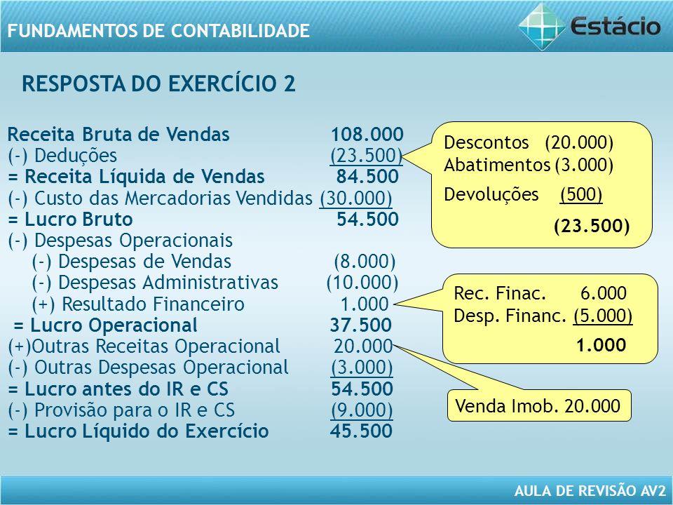 (23.500) 1.000 RESPOSTA DO EXERCÍCIO 2 Receita Bruta de Vendas 108.000