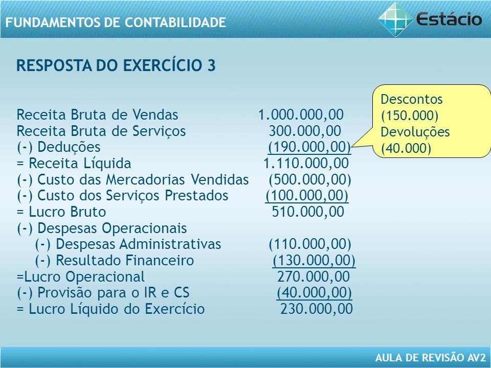 RESPOSTA DO EXERCÍCIO 3 Receita Bruta de Vendas 1.000.000,00