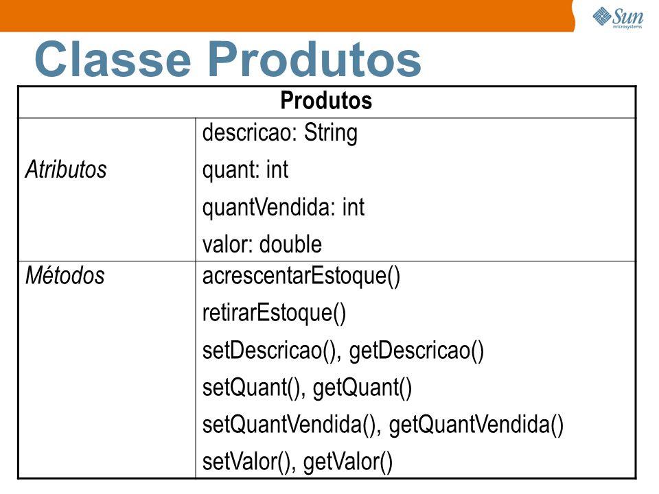 Classe Produtos Produtos Atributos descricao: String quant: int