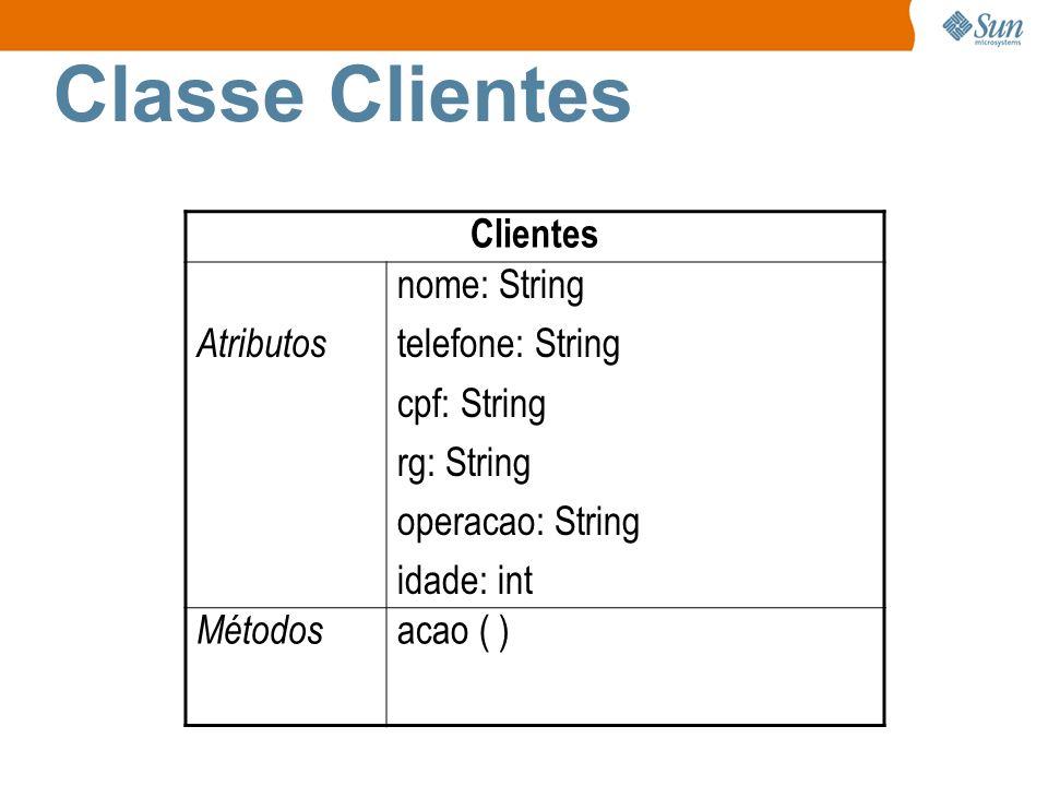 Classe Clientes Clientes Atributos nome: String telefone: String