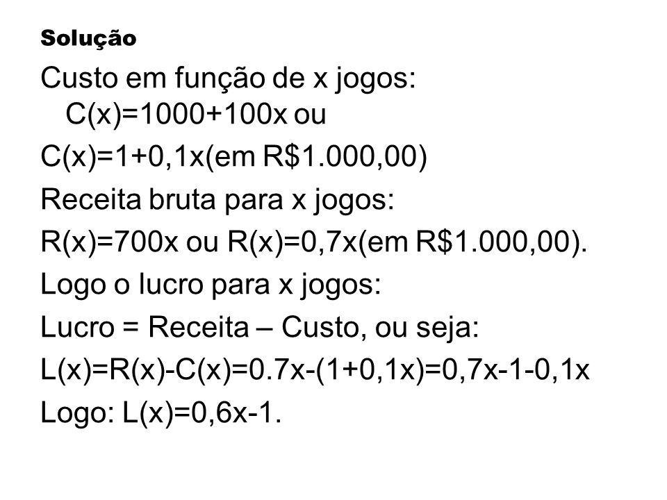 Custo em função de x jogos: C(x)=1000+100x ou